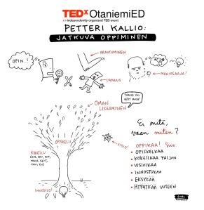 TEDX- Jatkuva oppiminen